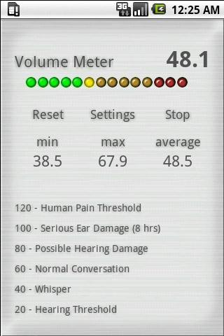 Volume Meter with Digital UI