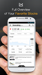 Download Stocks, Forex, Futures & News APK for Laptop