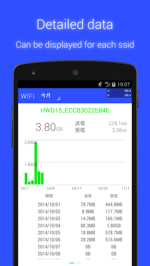 Data Usage Monitor Screenshot 8