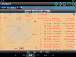 Screenshot of Ephemeris, Astrology Software