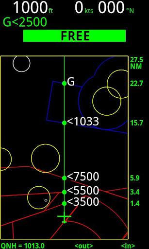 AirCub - Airspace