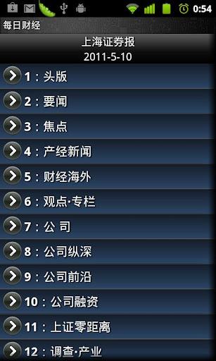 每日财经:阅读上海证券报,证券时报,第一财经。随时分享新闻