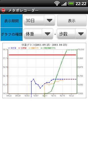 メタボレコーダー for Android 健康 App-愛順發玩APP