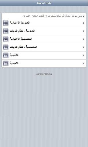 جدول الرواتب - مملكة البحرين
