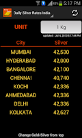 Screenshot of Gold Rates India Gold Price
