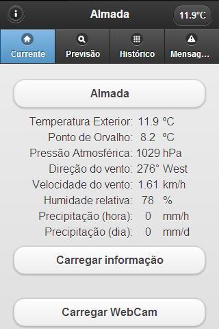 Weather Almada