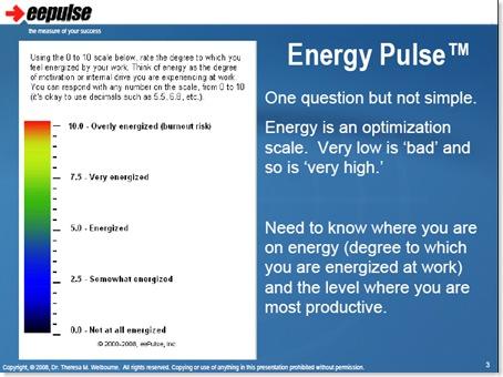 Energy Pulse