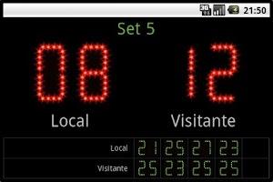 Screenshot of Scoreboard +++