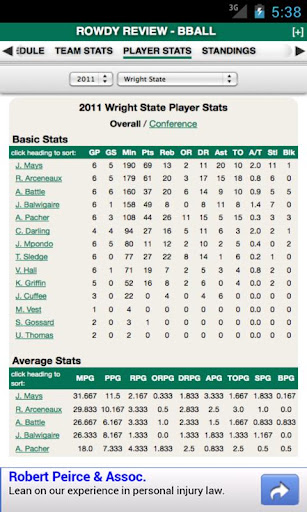 玩運動App|Wright State Basketball免費|APP試玩