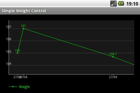 Simple Weight Control Pro|玩健康App免費|玩APPs
