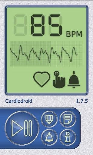 Cardiodroid