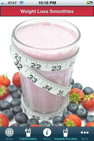 Celexa Weight Loss Statistics