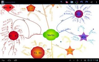 Screenshot of Connected Mind (mind mapping)