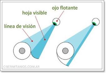 visibilidad