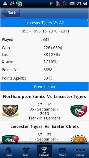 Premiership Rugby 2011 12