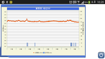 Screenshot of Korea Radiation