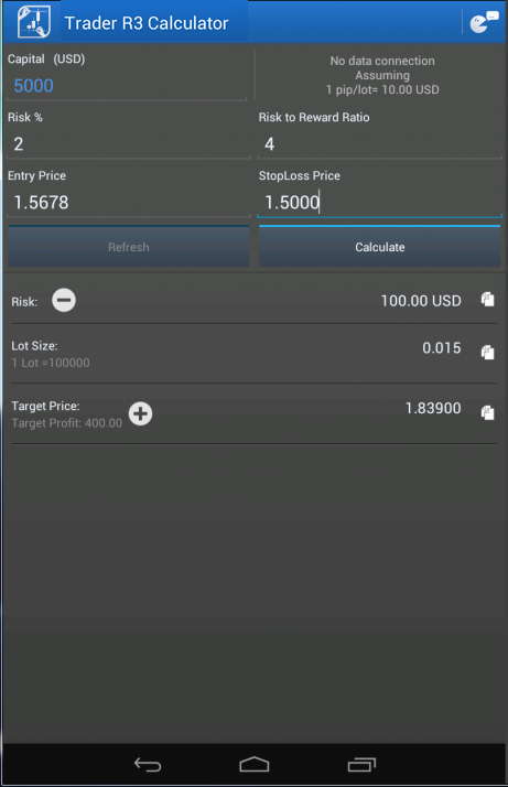 Risk Reward Ratio Calculator Apk By Ionstorm Details