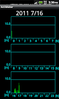 Screenshot of ActiMeter