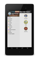 Screenshot of Military Ranks