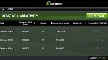 Screenshot of GeForce GPU Advisor 2.0