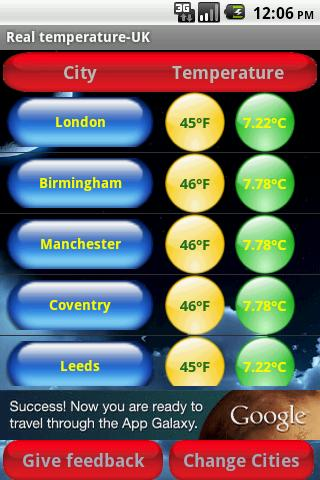 Temperature of UK