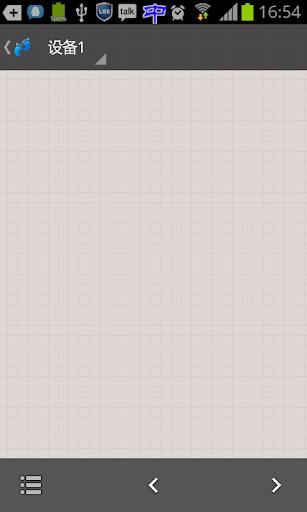 高雄火車站美食地圖附近旅館飯店住宿推薦 玫瑰森林【R&R Hotel】高雄飯店旅館住宿之首選!