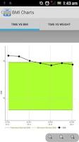 Screenshot of BMI Calculator (Tracker/Graph)