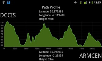 Screenshot of Path Profile & RF Propagation
