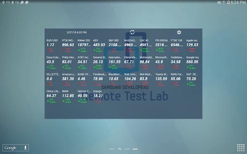 Forex charts widget windows 7