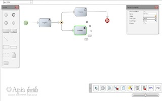 Screenshot of BPMN Facilis