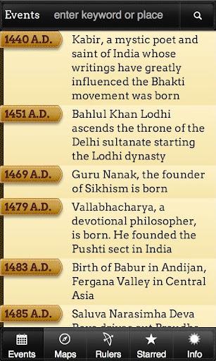 Glory of India History