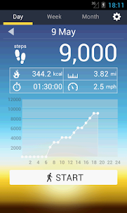 Pedometer APK for Blackberry