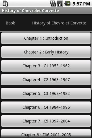 History of Chevrolet Corvette