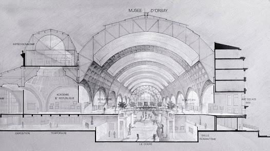 A l'issue du concours, la transformation en musée est confiée à trois jeunes architectes du cabinet A.C.T. Architecture : Pierre Colboc, Renaud Bardon et Jean-Paul Philippon.