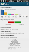 Screenshot of Frøslev-Mollerup Sparekasse