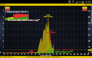 Screenshot of SolarAnalyzer Pro for Android™