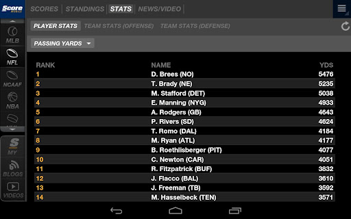 scoremobile-nexus-7 for android screenshot