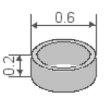 Calculation of concrete rings