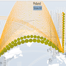 Volumetric attacks targeting Poland with sustained levels of over 100 Gbps