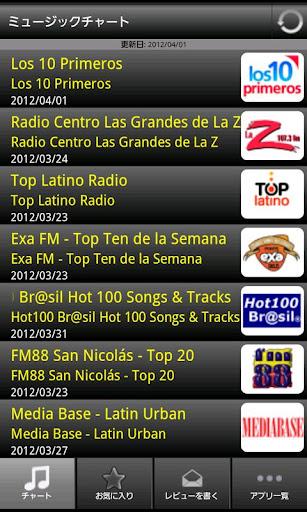 Latin Hits 무료