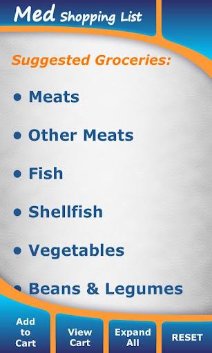 Med Diet Shopping List