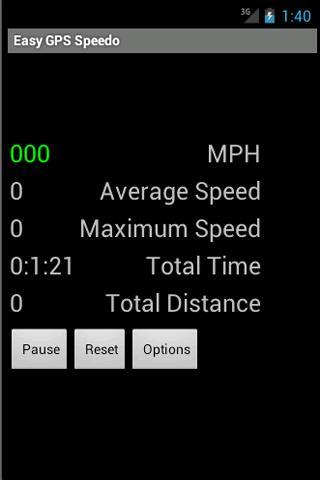Easy GPS Speedometer