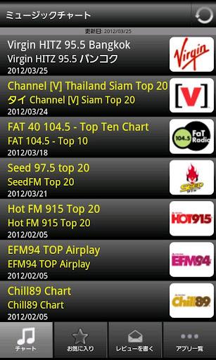 Thai Hits