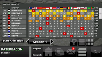 Screenshot of Fastest Lap Racing Manager