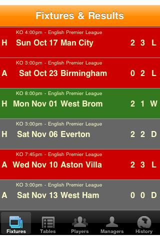 Blackpool Soccer Diary