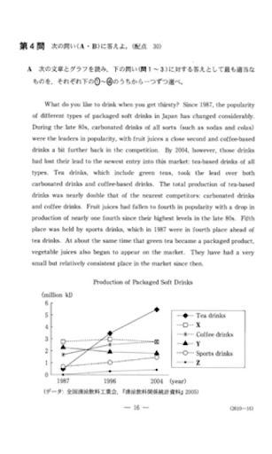 センター試験 英語 過去問題集