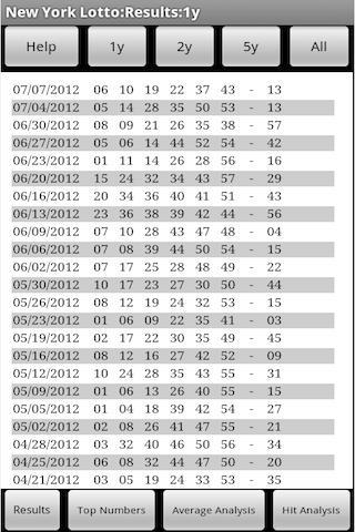New York Lotto Analysis