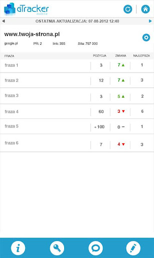 【免費商業App】SEO gTracker Mobile PRO-APP點子