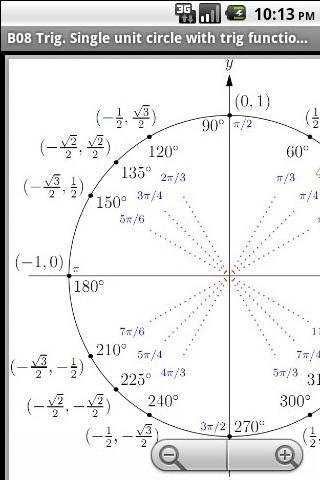 【免費書籍App】數學作弊表-APP點子
