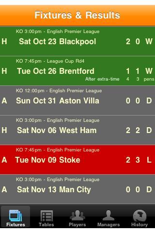 Birmingham City Soccer Diary
